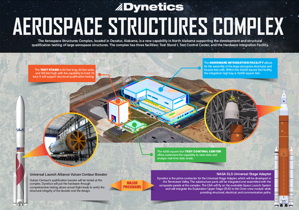 Dynetics Aerospace Structures Complex rendering